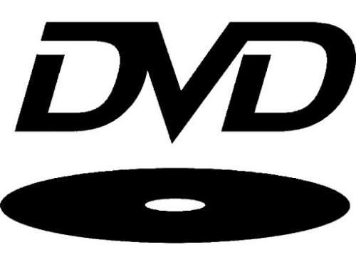 Best Handbrake Settings For DVD